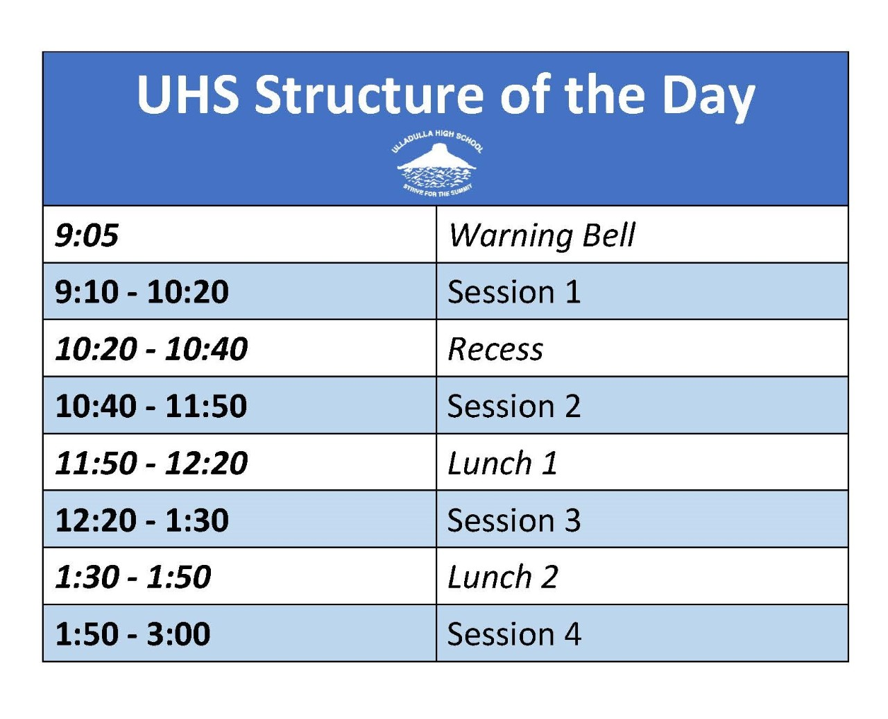 UHS Structure of the Day